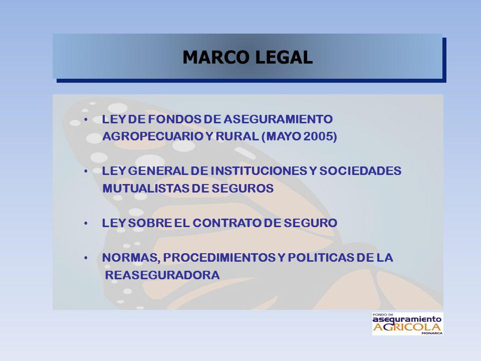 MARCO LEGAL LEY DE FONDOS DE ASEGURAMIENTO AGROPECUARIO Y RURAL (MAYO 2005) LEY GENERAL DE INSTITUCIONES Y SOCIEDADES MUTUALISTAS DE SEGUROS LEY SOBRE