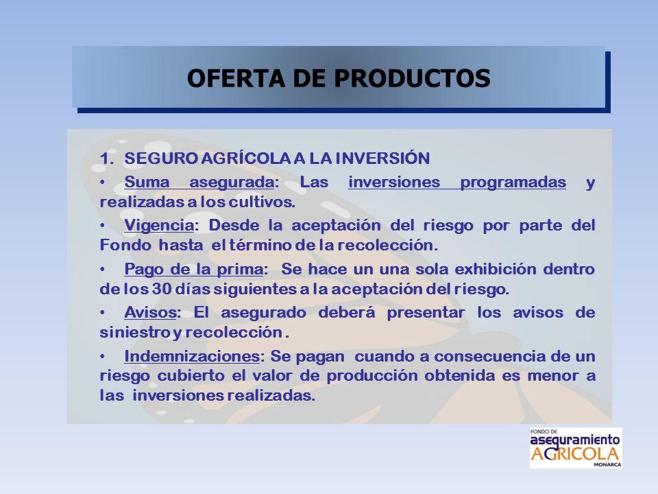 1.SEGURO AGRÍCOLA A LA INVERSIÓN Suma asegurada: Las inversiones programadas y realizadas a los cultivos. Vigencia: Desde la aceptación del riesgo por