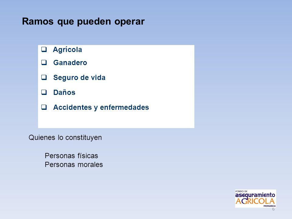 1.-PROPORCIONAR EL SERVICIO DEL SEGURO AGRÍCOLA A SUS SOCIOS 2.-ADMINISTRAR LOS RECURSOS QUE SE CAPTAN POR PRIMAS 3.-CEDER EN REASEGURO LOS RIESGOS CUBIERTOS A SUS SOCIOS OBJETIVOS
