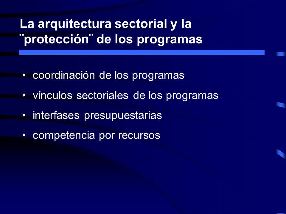 La arquitectura sectorial y la ¨protección¨ de los programas coordinación de los programas vínculos sectoriales de los programas interfases presupuest