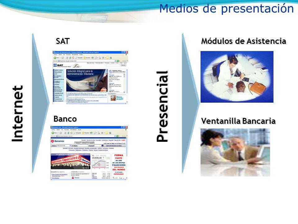 SAT Banco Internet Módulos de Asistencia Ventanilla Bancaria Presencial Medios de presentación