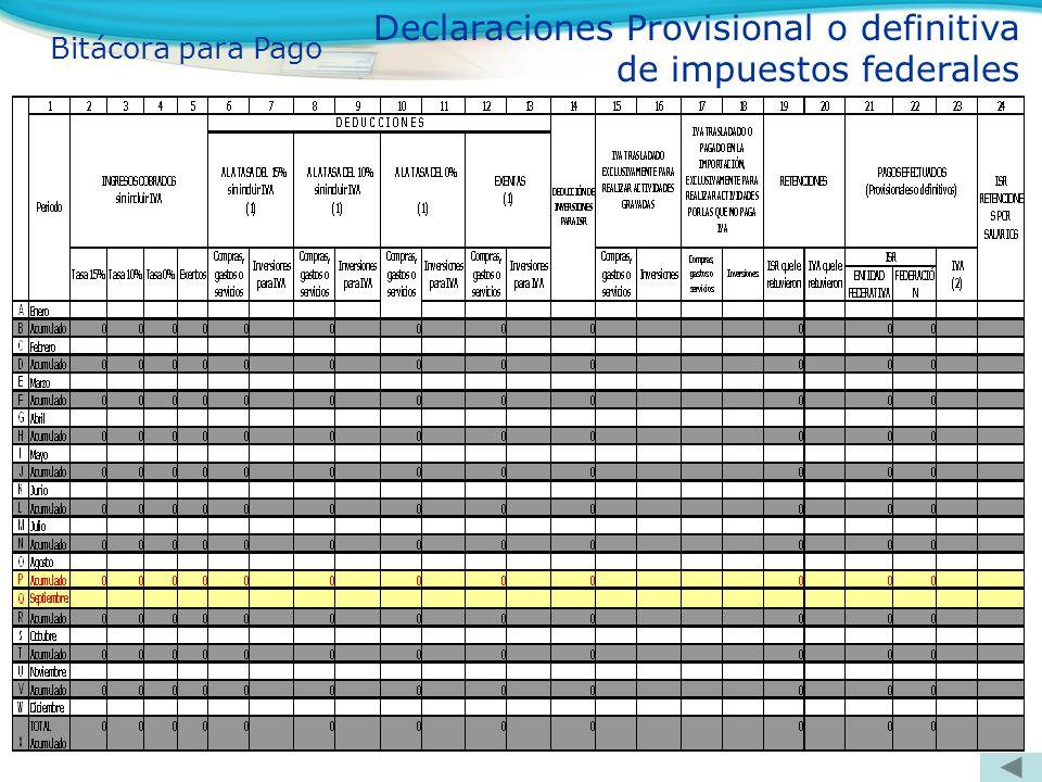 Bitácora para Pago Declaraciones Provisional o definitiva de impuestos federales