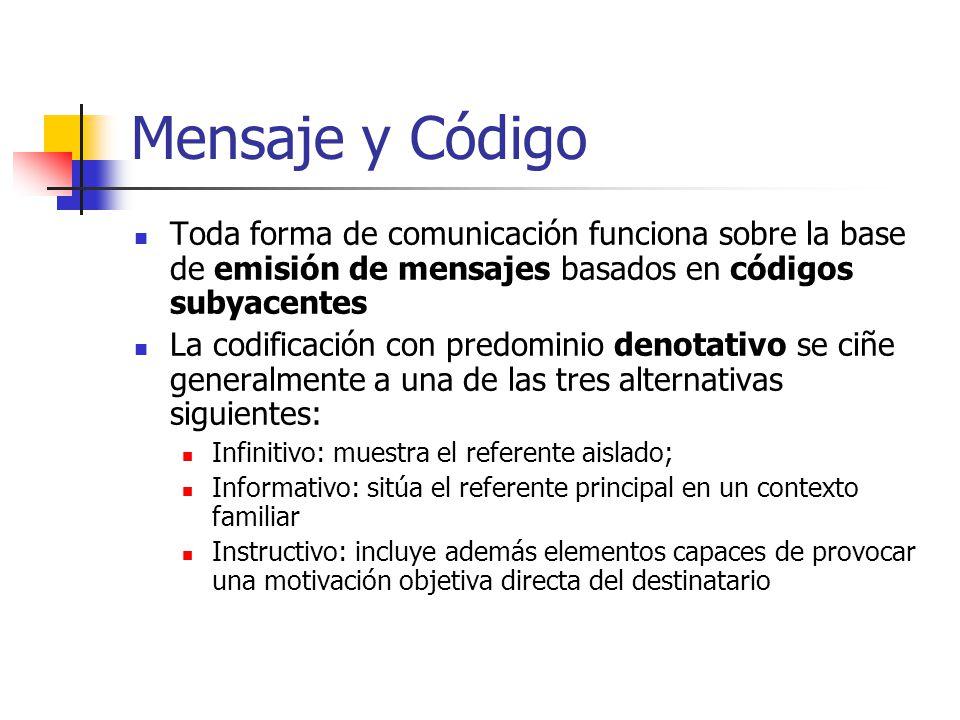 Mensaje y Código Toda forma de comunicación funciona sobre la base de emisión de mensajes basados en códigos subyacentes La codificación con predomini