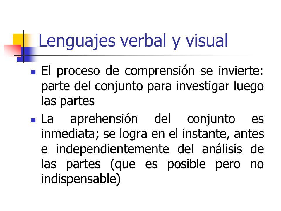Lenguajes verbal y visual El proceso de comprensión se invierte: parte del conjunto para investigar luego las partes La aprehensión del conjunto es in