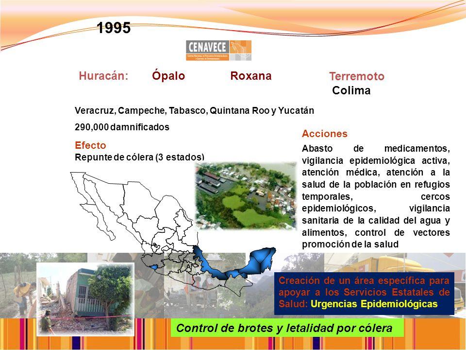 Huracán: Ópalo Roxana Creación de un área específica para apoyar a los Servicios Estatales de Salud: Urgencias Epidemiológicas.