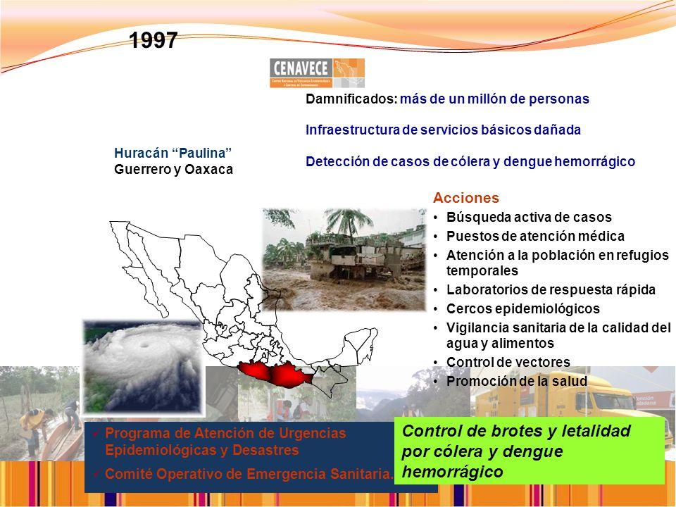 Huracán Paulina Guerrero y Oaxaca Damnificados: más de un millón de personas Infraestructura de servicios básicos dañada Detección de casos de cólera y dengue hemorrágico Programa de Atención de Urgencias Epidemiológicas y Desastres Comité Operativo de Emergencia Sanitaria.