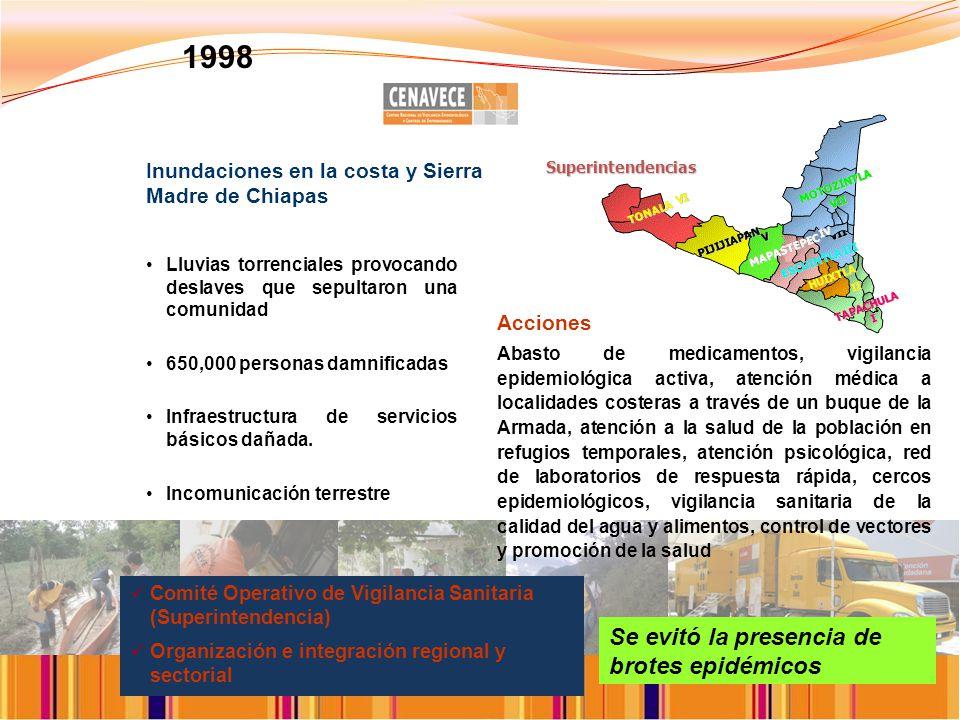 Inundaciones en la costa y Sierra Madre de Chiapas Lluvias torrenciales provocando deslaves que sepultaron una comunidad 650,000 personas damnificadas Infraestructura de servicios básicos dañada.