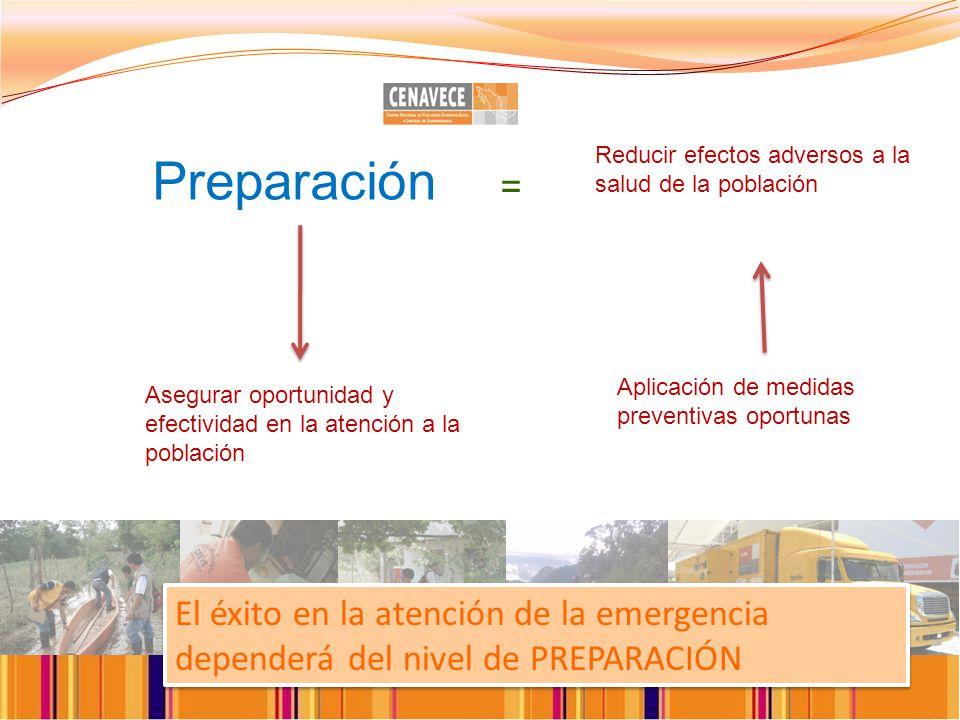 Preparación = Reducir efectos adversos a la salud de la población Aplicación de medidas preventivas oportunas Asegurar oportunidad y efectividad en la atención a la población El éxito en la atención de la emergencia dependerá del nivel de PREPARACIÓN
