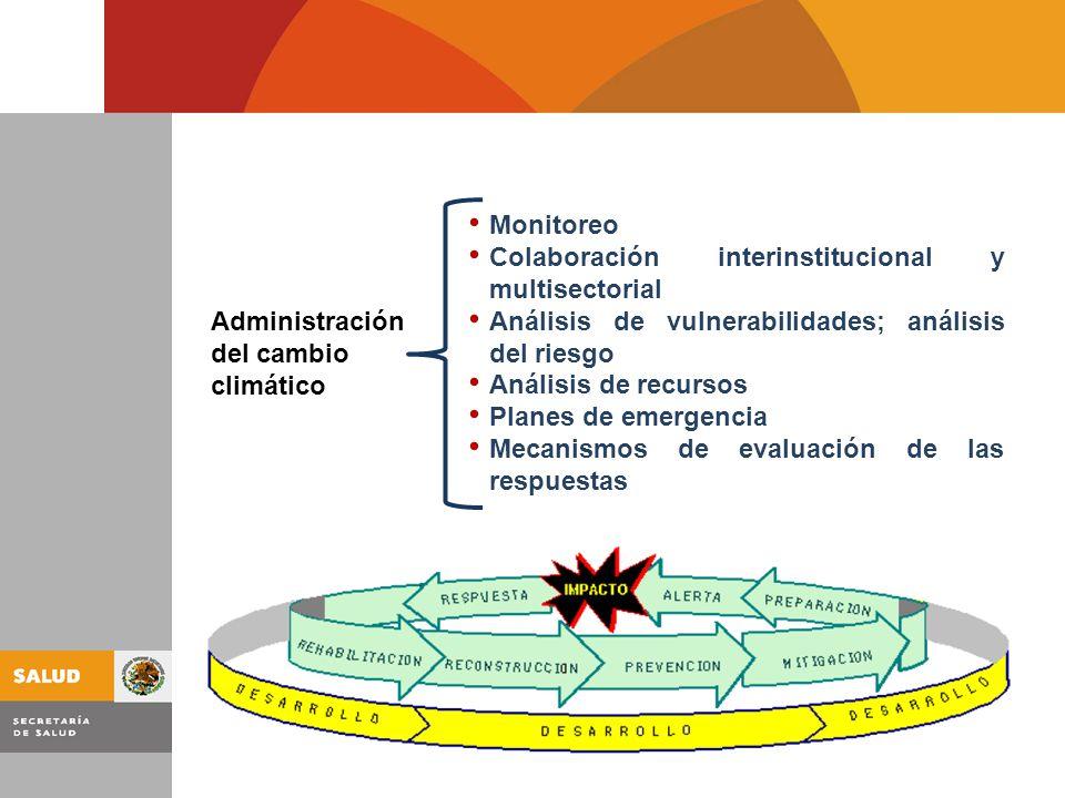 Monitoreo Colaboración interinstitucional y multisectorial Análisis de vulnerabilidades; análisis del riesgo Análisis de recursos Planes de emergencia Mecanismos de evaluación de las respuestas Administración del cambio climático