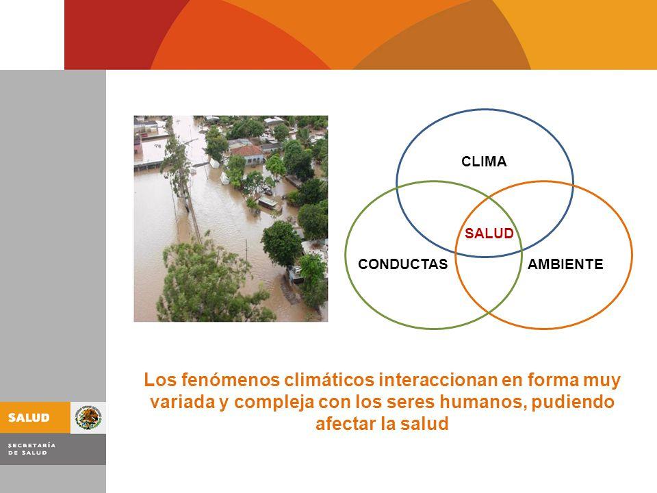 CONDUCTAS CLIMA SALUD AMBIENTE Los fenómenos climáticos interaccionan en forma muy variada y compleja con los seres humanos, pudiendo afectar la salud