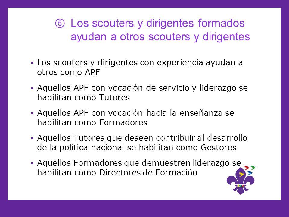 Los scouters y dirigentes formados ayudan a otros scouters y dirigentes Los scouters y dirigentes con experiencia ayudan a otros como APF Aquellos APF