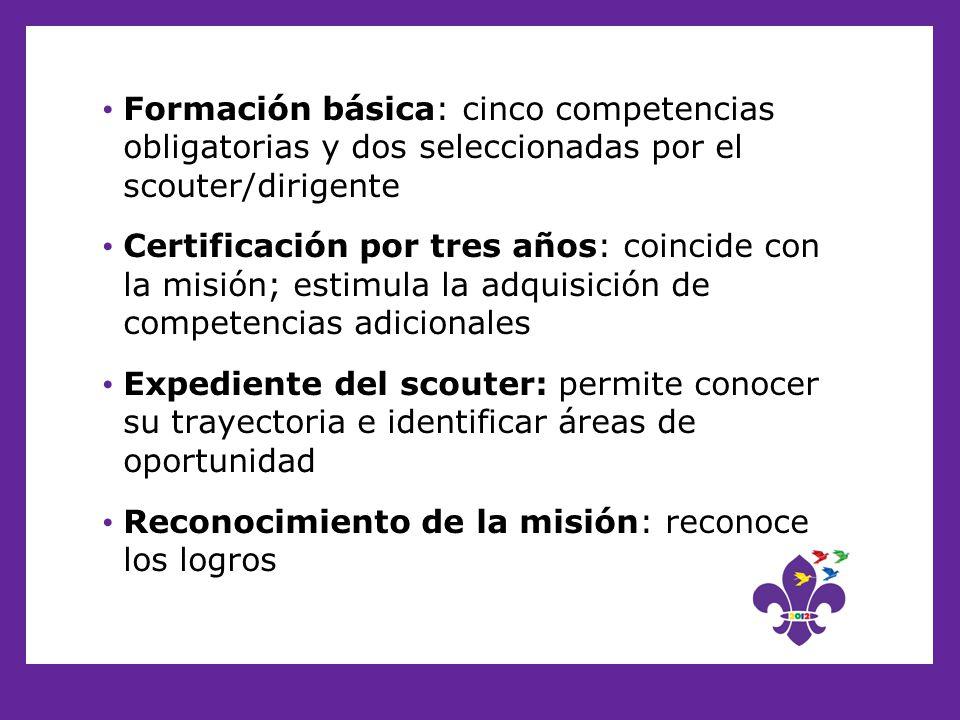 Formación básica: cinco competencias obligatorias y dos seleccionadas por el scouter/dirigente Certificación por tres años: coincide con la misión; es