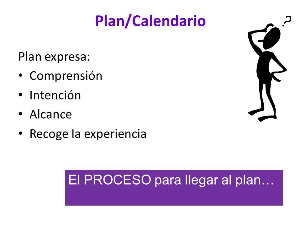Plan/Calendario Plan expresa: Comprensión Intención Alcance Recoge la experiencia El PROCESO para llegar al plan…