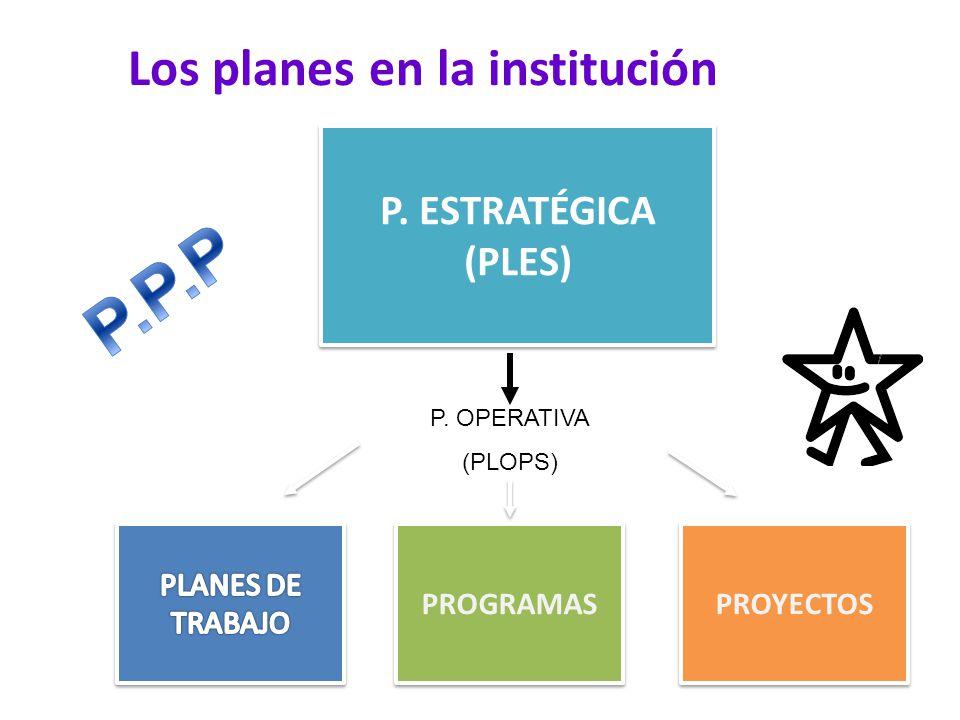 Los planes en la institución P. ESTRATÉGICA (PLES) P. ESTRATÉGICA (PLES) P. OPERATIVA (PLOPS) PROGRAMAS PROYECTOS