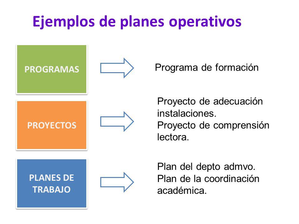 Ejemplos de planes operativos PLANES DE TRABAJO PLANES DE TRABAJO PROGRAMAS PROYECTOS Programa de formación Proyecto de adecuación instalaciones. Proy