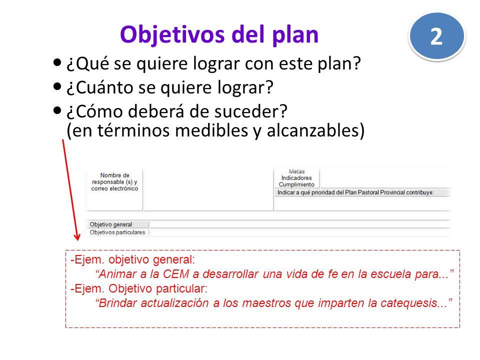 Objetivos del plan ¿Qué se quiere lograr con este plan? ¿Cuánto se quiere lograr? ¿Cómo deberá de suceder? (en términos medibles y alcanzables) -Ejem.