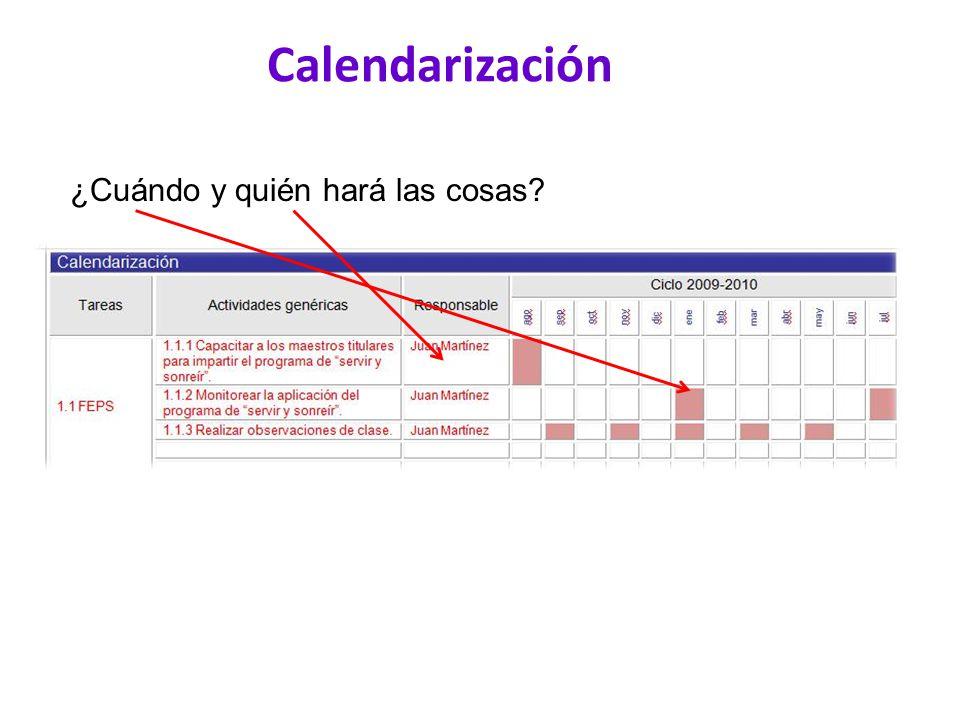 Calendarización ¿Cuándo y quién hará las cosas?