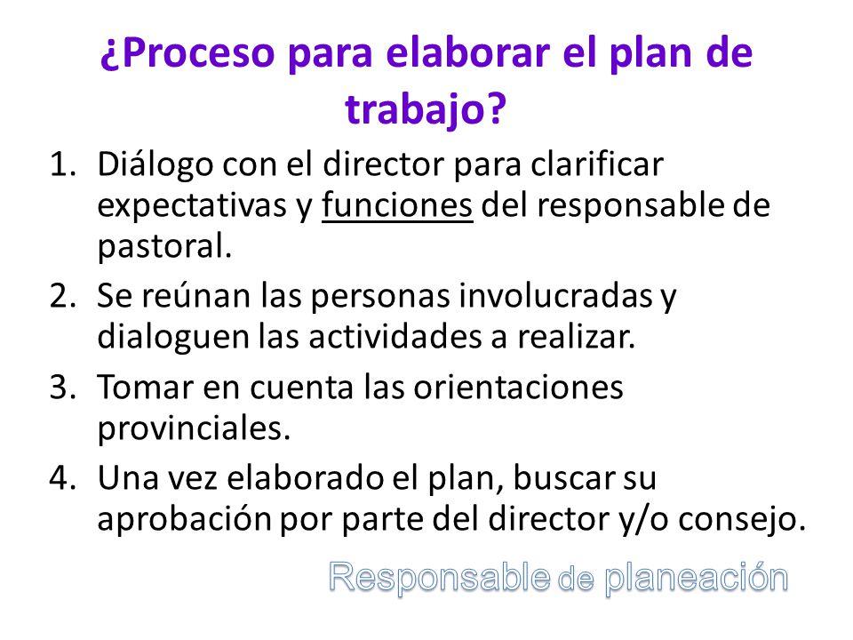 ¿Proceso para elaborar el plan de trabajo? 1.Diálogo con el director para clarificar expectativas y funciones del responsable de pastoral. 2.Se reúnan