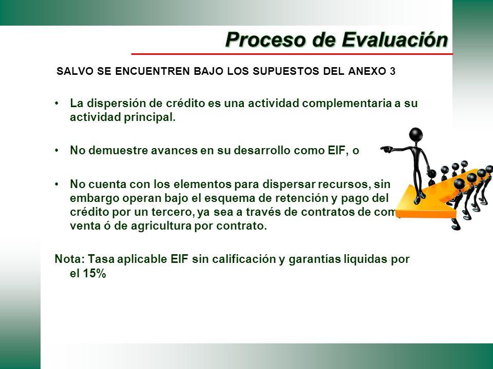 SALVO SE ENCUENTREN BAJO LOS SUPUESTOS DEL ANEXO 3 La dispersión de crédito es una actividad complementaria a su actividad principal. No demuestre ava