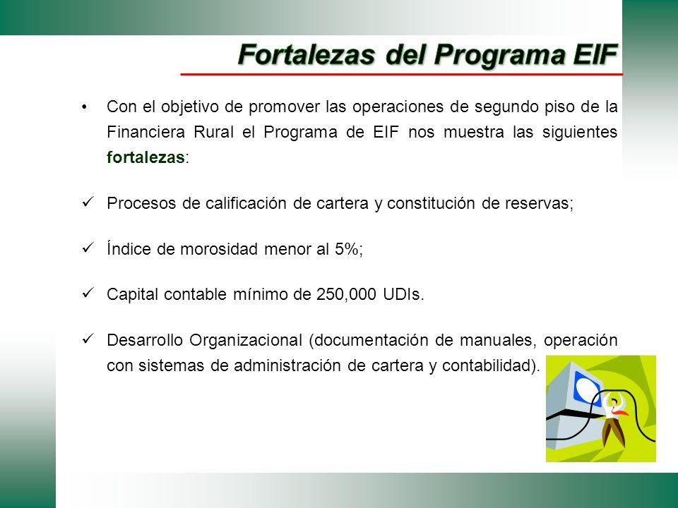 Con el objetivo de promover las operaciones de segundo piso de la Financiera Rural el Programa de EIF nos muestra las siguientes fortalezas: Procesos