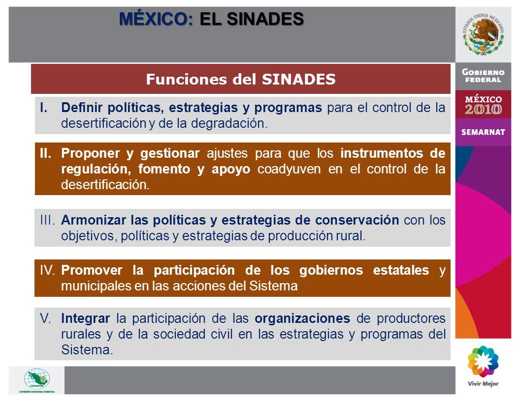 Asamblea General Comité Directivo Nacional Grupos de Trabajo Estructura del SINADES MÉXICO: EL SINADES