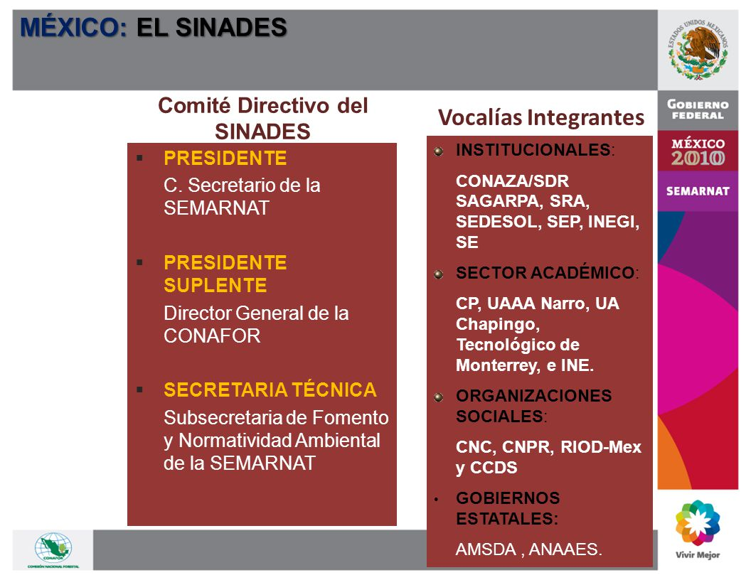 REUNIONES REALIZADAS 2009: Sin sesiones.MÉXICO: EL SINADES INSTALACIÓ N 20 de abril de 2005, Cd.