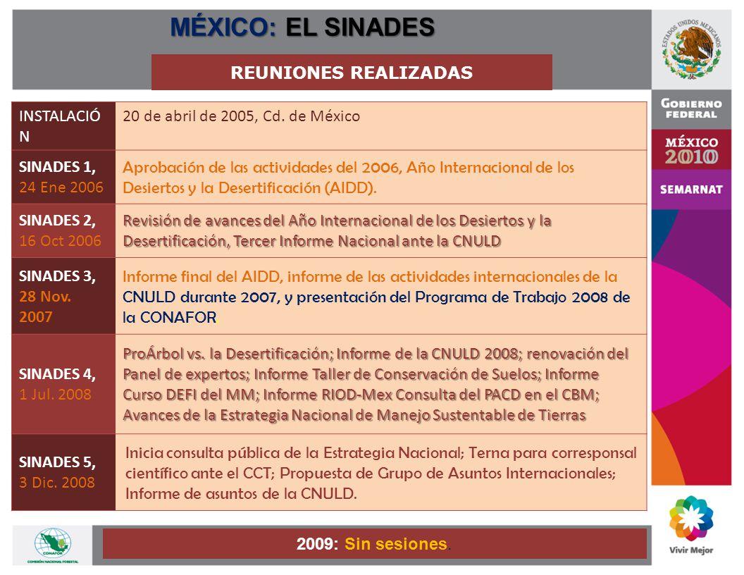 ACCIONES PRIORITARIAS Publicación de la Estrategia de Manejo Sustentable de Tierras.