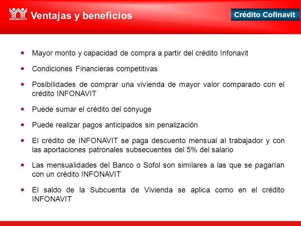Crédito Cofinavit Ventajas y beneficios Mayor monto y capacidad de compra a partir del crédito Infonavit Condiciones Financieras competitivas Posibili