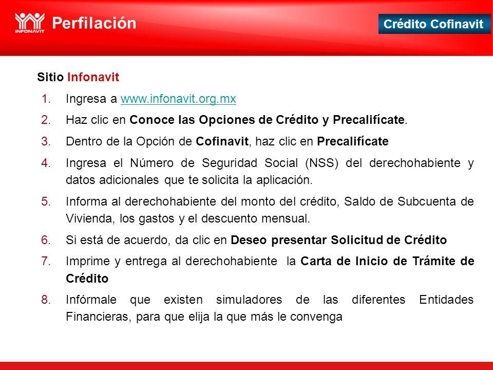 Crédito Cofinavit Perfilación Sitio Infonavit 1.Ingresa a www.infonavit.org.mxwww.infonavit.org.mx 2.Haz clic en Conoce las Opciones de Crédito y Prec