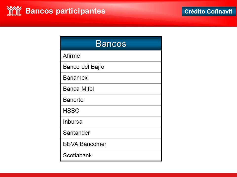 Crédito Cofinavit Bancos participantes Bancos Afirme Banco del Bajío Banamex Banca Mifel Banorte HSBC Inbursa Santander BBVA Bancomer Scotiabank