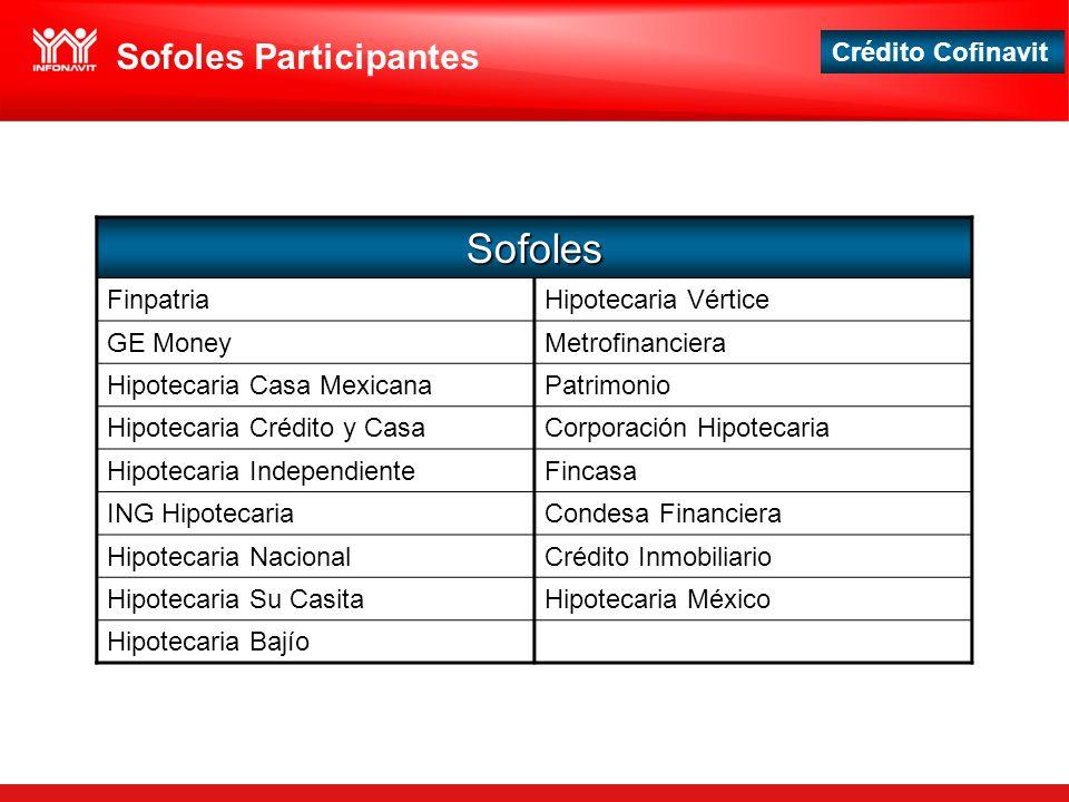 Crédito Cofinavit Sofoles Participantes Sofoles FinpatriaHipotecaria Vértice GE Money Metrofinanciera Hipotecaria Casa MexicanaPatrimonio Hipotecaria