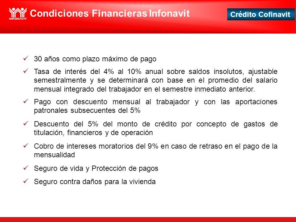 Crédito Cofinavit Condiciones Financieras Infonavit 30 años como plazo máximo de pago Tasa de interés del 4% al 10% anual sobre saldos insolutos, ajus