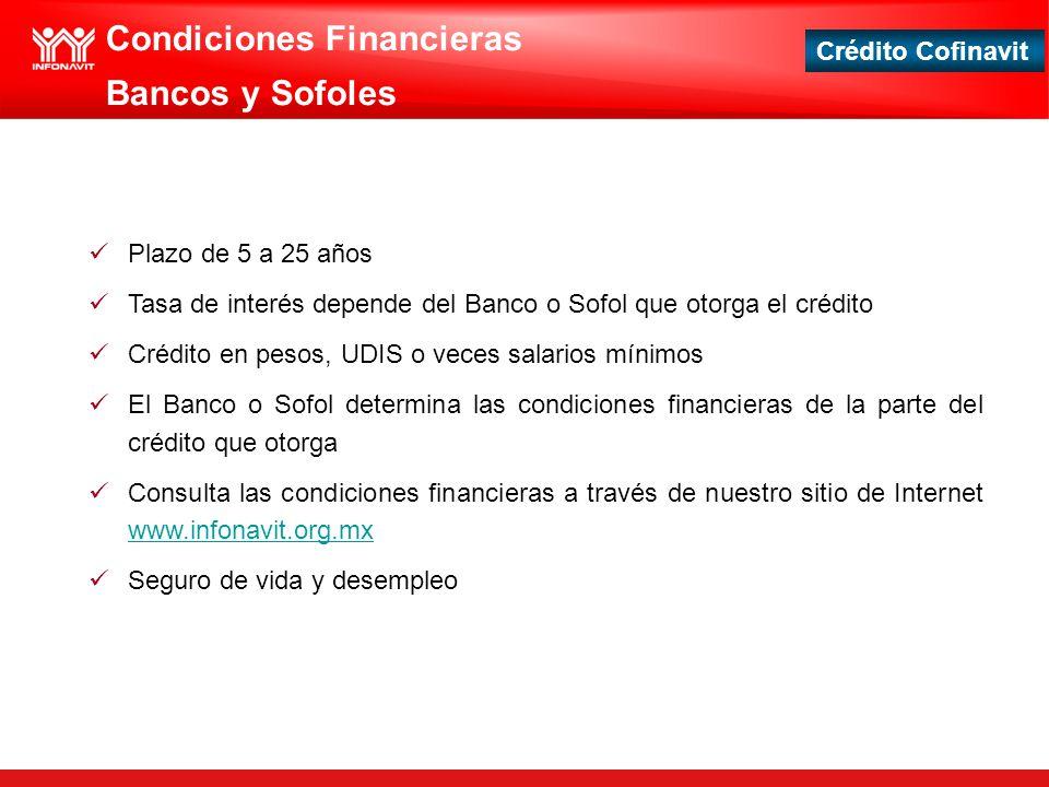 Crédito Cofinavit Condiciones Financieras Bancos y Sofoles Plazo de 5 a 25 años Tasa de interés depende del Banco o Sofol que otorga el crédito Crédit