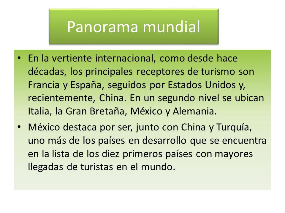 Panorama mundial En la vertiente internacional, como desde hace décadas, los principales receptores de turismo son Francia y España, seguidos por Estados Unidos y, recientemente, China.