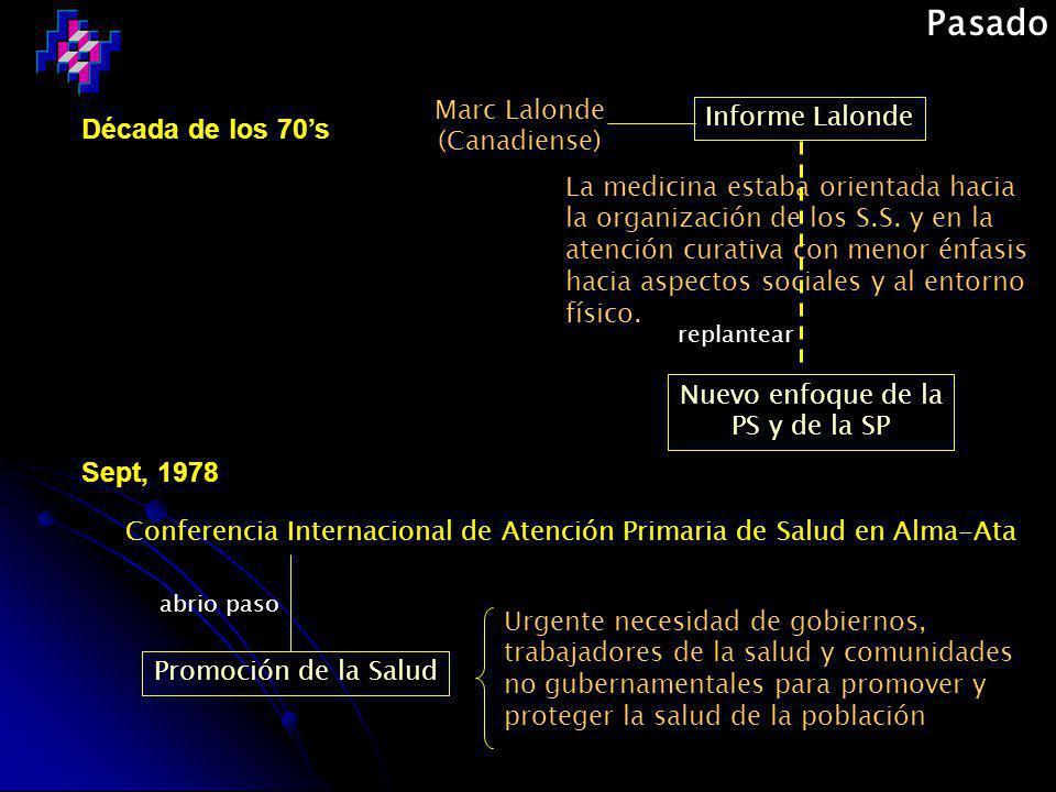 Pasado Década de los 70s Marc Lalonde (Canadiense) Informe Lalonde Nuevo enfoque de la PS y de la SP La medicina estaba orientada hacia la organización de los S.S.