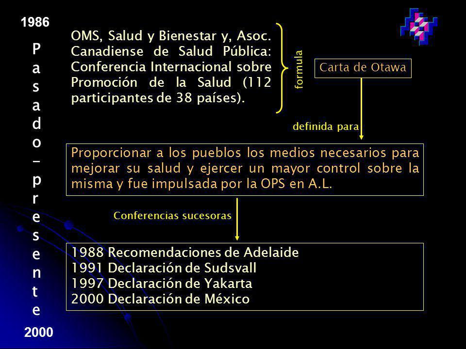 1986 Carta de Otawa OMS, Salud y Bienestar y, Asoc.