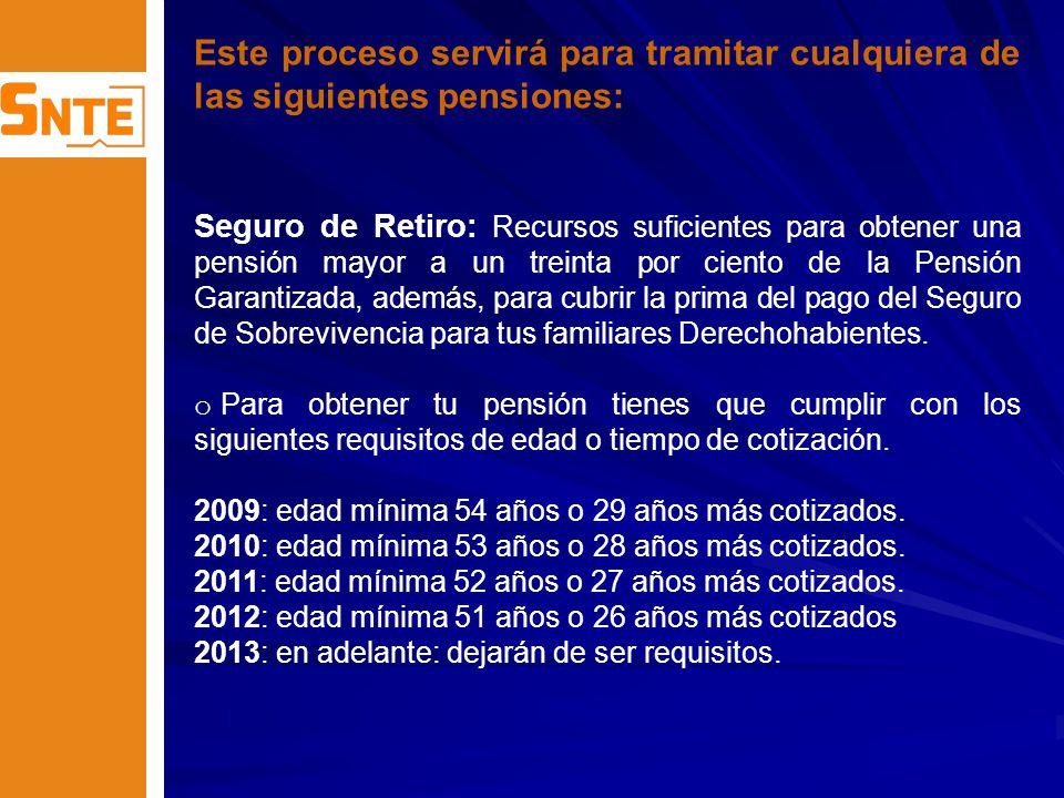 Seguro de Retiro: Recursos suficientes para obtener una pensión mayor a un treinta por ciento de la Pensión Garantizada, además, para cubrir la prima del pago del Seguro de Sobrevivencia para tus familiares Derechohabientes.