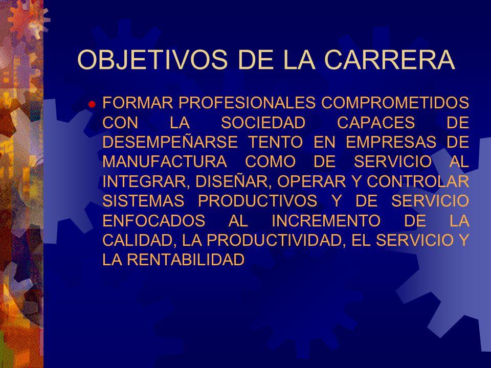 DEFINICION INGENIERIA INDUSTRIAL PROFESION DE AVANZADA CUYOS PROFESIONALES DEBERAN: PLANEAR, DISEÑAR, PONER EN PRACTICA, MEJORAR, OPERAR Y CONTROLAR SISTEMAS INTEGRADOS DE PRODUCCION Y DE SEERVICIO LOGRANDO REDUCCION DE COSTOS Y AUMENTO DE LA PRODUCTIVIDAD