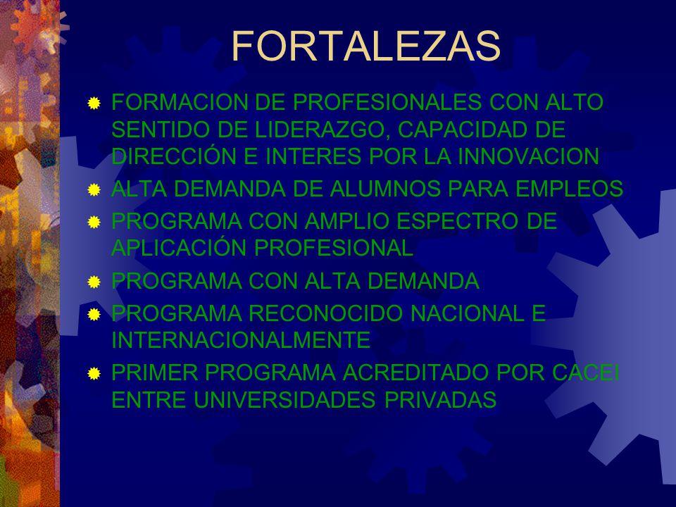 FORTALEZAS PROFESORES CON EXPERIENCIA DOCENTE, ACADEMICA Y LABORAL BAJO INDICE DE DESERCION ENTRE LOS ALUMNOS BAJA ROTACION DE PROFESORES DE ASIGNATURA BUENA RELACION CON OTRAS UNIVERSIDADES PLAN DE ESTUDIOS FLEXIBLE Y ACTUALIZADO INFRAESTRUCTURA