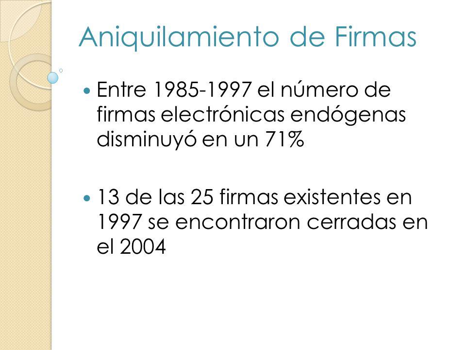 Aniquilamiento de Firmas Entre 1985-1997 el número de firmas electrónicas endógenas disminuyó en un 71% 13 de las 25 firmas existentes en 1997 se enco