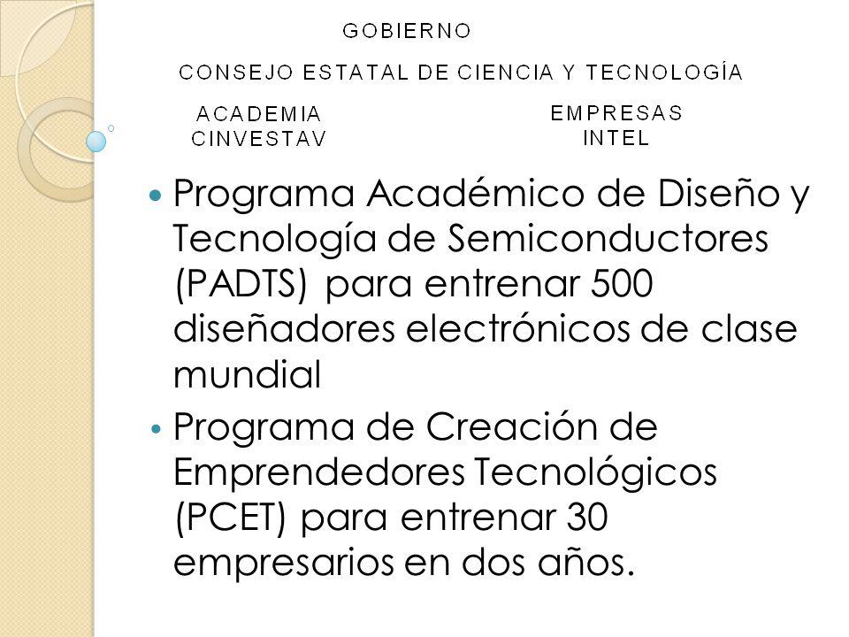 Programa Académico de Diseño y Tecnología de Semiconductores (PADTS) para entrenar 500 diseñadores electrónicos de clase mundial Programa de Creación
