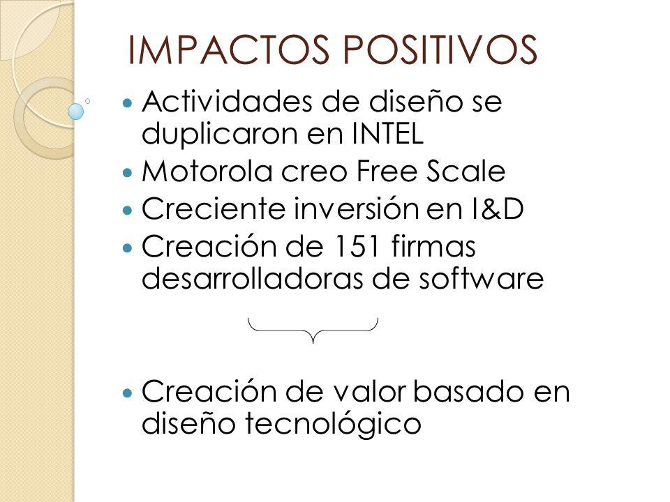IMPACTOS POSITIVOS Actividades de diseño se duplicaron en INTEL Motorola creo Free Scale Creciente inversión en I&D Creación de 151 firmas desarrollad