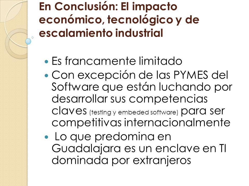 En Conclusión: El impacto económico, tecnológico y de escalamiento industrial Es francamente limitado Con excepción de las PYMES del Software que está