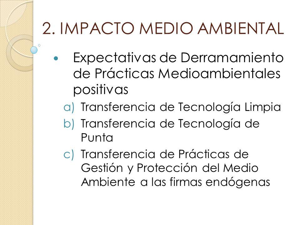 2. IMPACTO MEDIO AMBIENTAL Expectativas de Derramamiento de Prácticas Medioambientales positivas a)Transferencia de Tecnología Limpia b)Transferencia