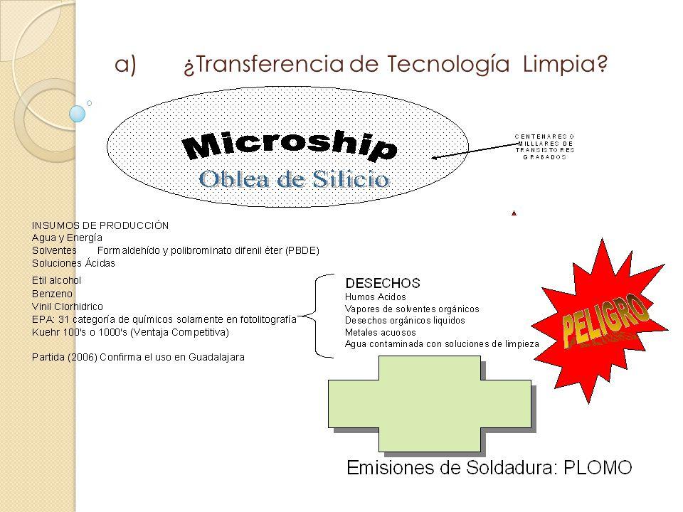 a) ¿Transferencia de Tecnología Limpia?