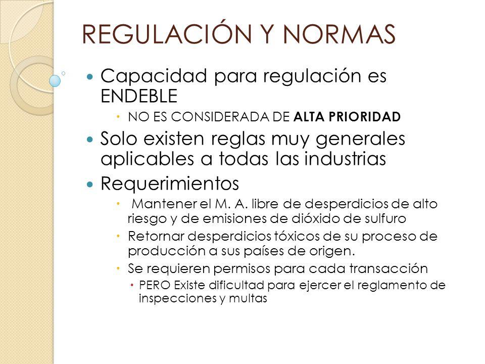 REGULACIÓN Y NORMAS Capacidad para regulación es ENDEBLE NO ES CONSIDERADA DE ALTA PRIORIDAD Solo existen reglas muy generales aplicables a todas las
