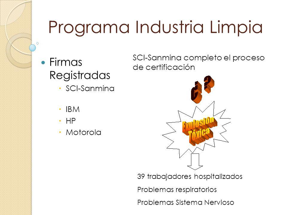 Programa Industria Limpia Firmas Registradas SCI-Sanmina IBM HP Motorola SCI-Sanmina completo el proceso de certificación 39 trabajadores hospitalizad