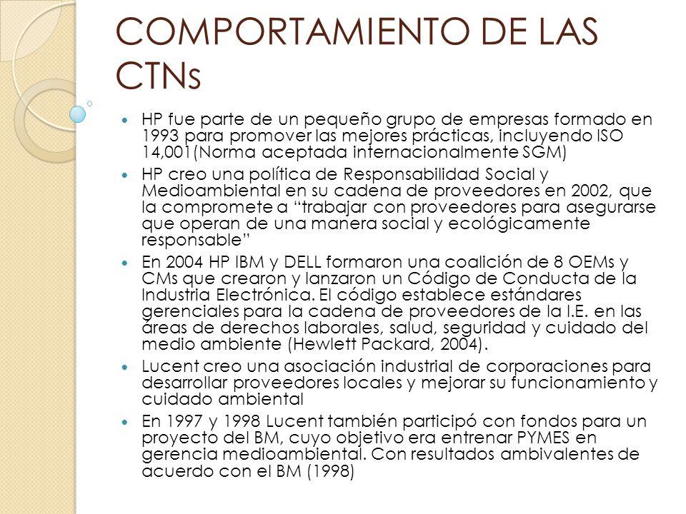 COMPORTAMIENTO DE LAS CTNs HP fue parte de un pequeño grupo de empresas formado en 1993 para promover las mejores prácticas, incluyendo ISO 14,001(Nor