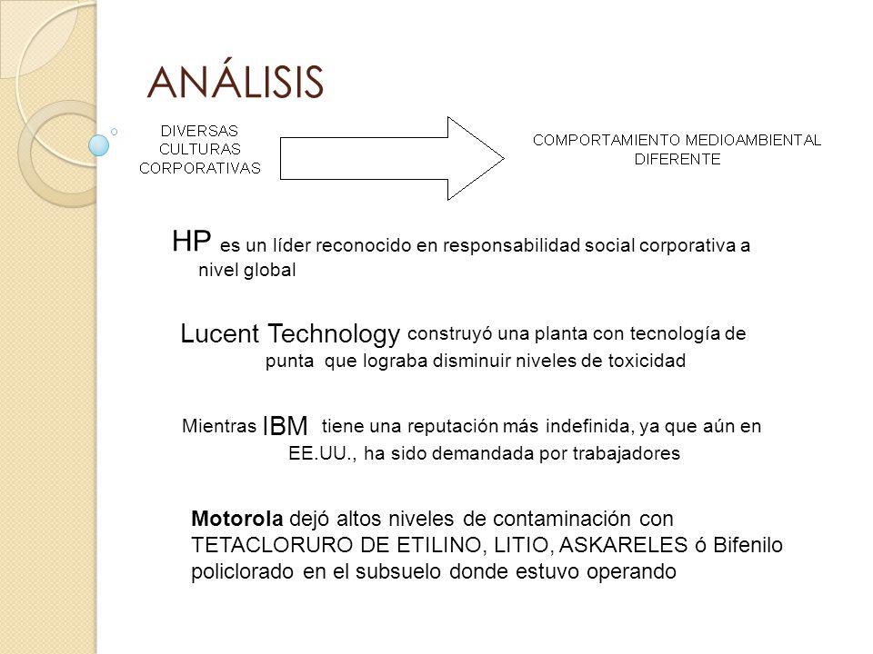 ANÁLISIS HP es un líder reconocido en responsabilidad social corporativa a nivel global Lucent Technology construyó una planta con tecnología de punta