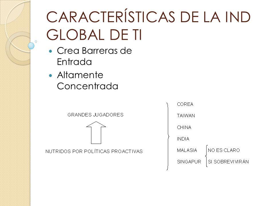 CARACTERÍSTICAS DE LA IND GLOBAL DE TI Crea Barreras de Entrada Altamente Concentrada